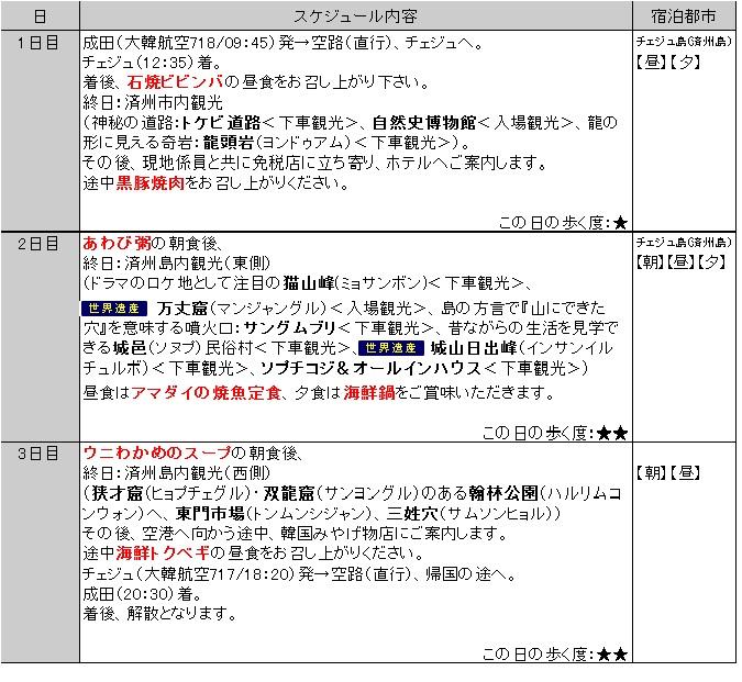 済州島スケジュール